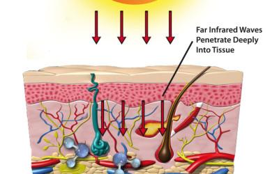 IR infrared
