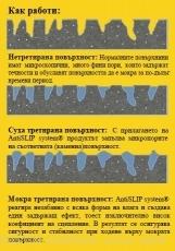 AntiSlip system - Решение против хлъзгане