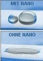 Запечатка за автомобилни стъкла - нанотехнология