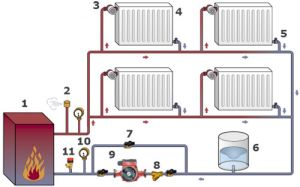 Materials for water heating systems