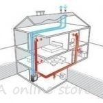 Whole House Ventilation with Heat Recovery Unit Vort Prometeo HR 400